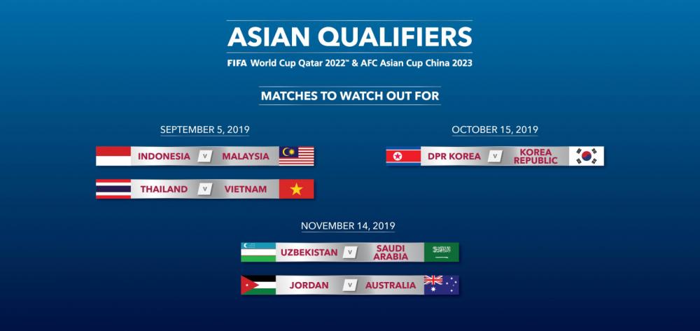 AFC xếp các trận đấu kinh điển tại vòng loại World Cup 2022 khu vực châu Á.